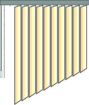 eğimli slayt modeli
